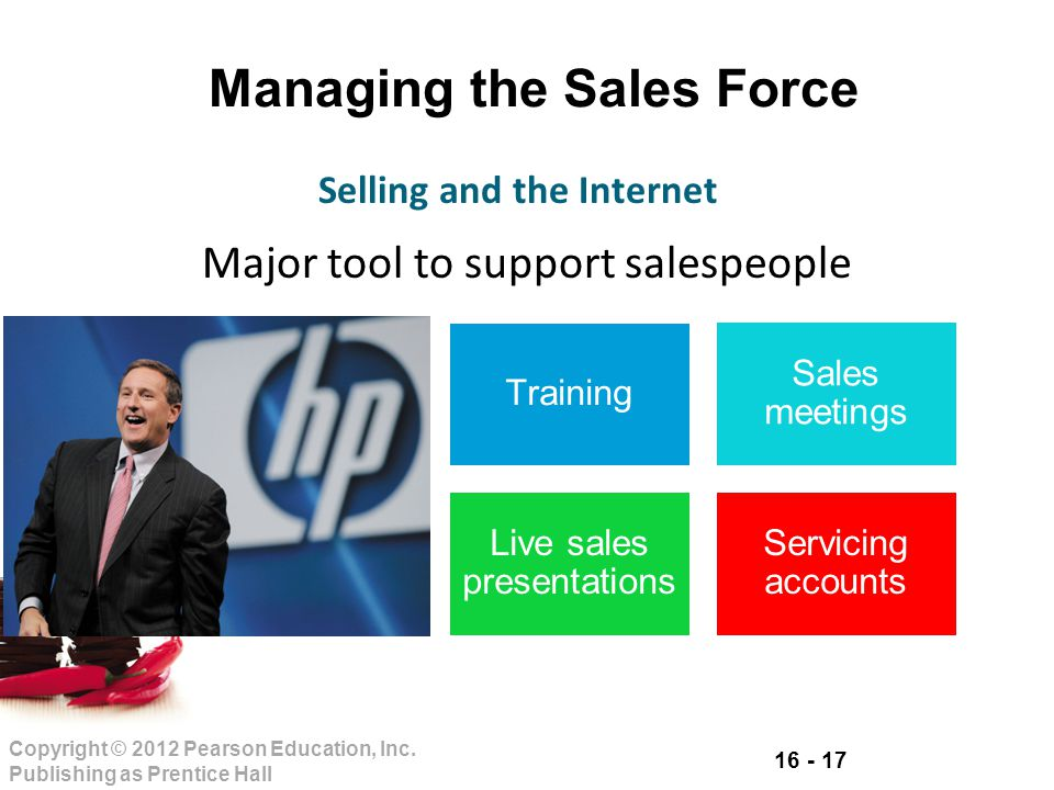 16 - 17 Copyright © 2012 Pearson Education, Inc. Publishing as Prentice Hall Managing the Sales Force Major tool to support salespeople Selling and th