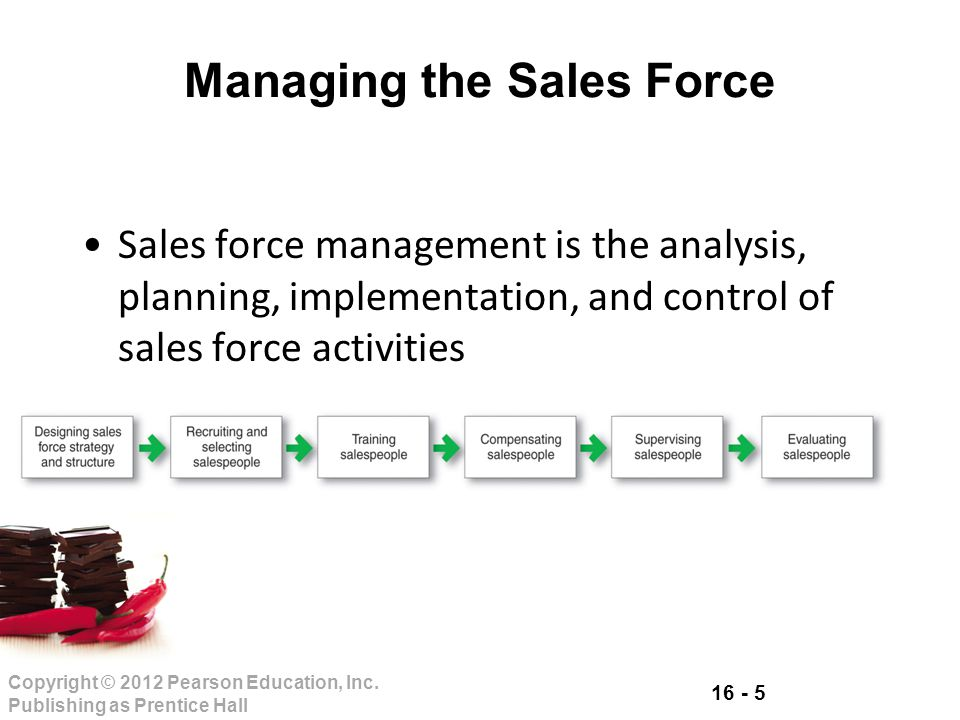 16 - 5 Copyright © 2012 Pearson Education, Inc. Publishing as Prentice Hall Managing the Sales Force Sales force management is the analysis, planning,