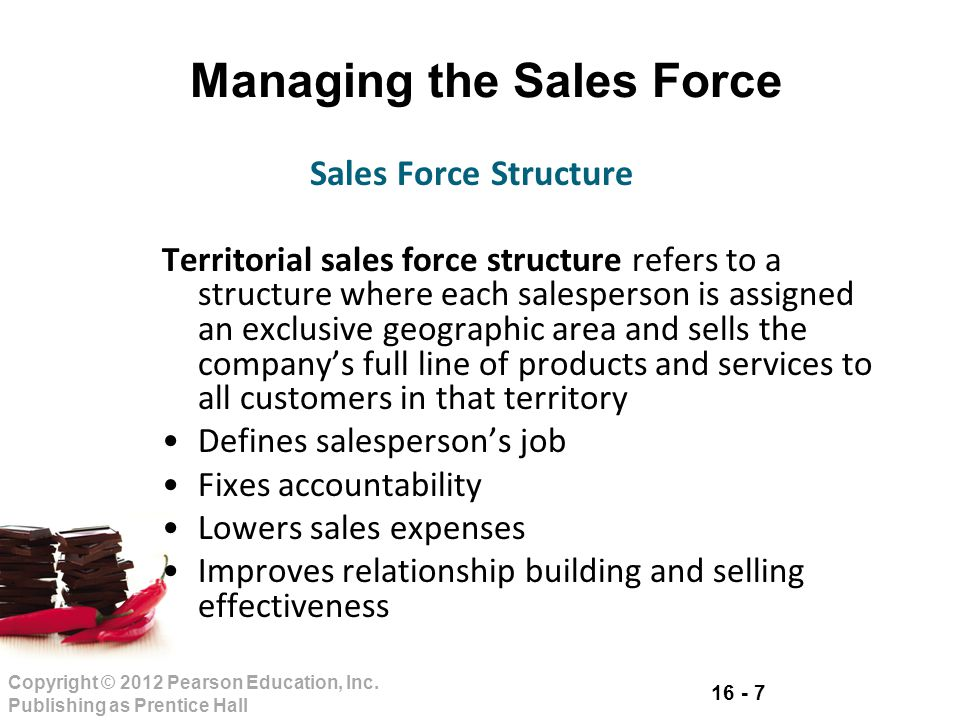 16 - 7 Copyright © 2012 Pearson Education, Inc. Publishing as Prentice Hall Managing the Sales Force Territorial sales force structure refers to a str