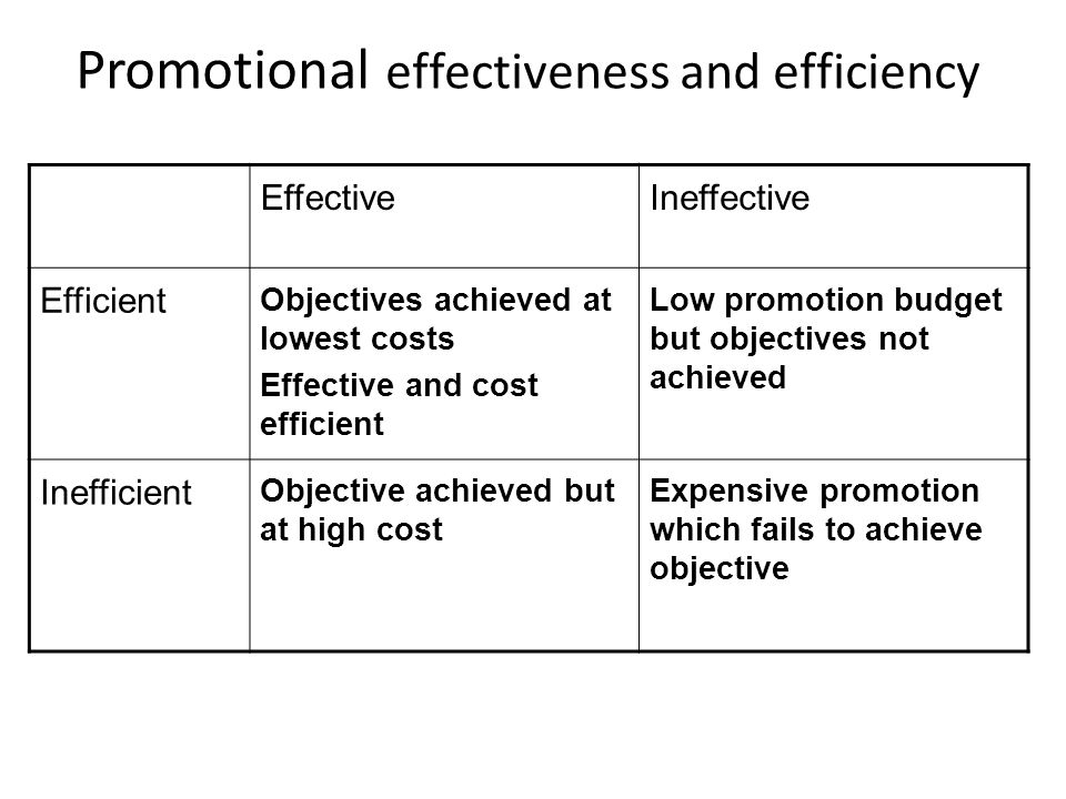 Promotional effectiveness and efficiency EffectiveIneffective Efficient Objectives achieved at lowest costs Effective and cost efficient Low promotion budget but objectives not achieved Inefficient Objective achieved but at high cost Expensive promotion which fails to achieve objective