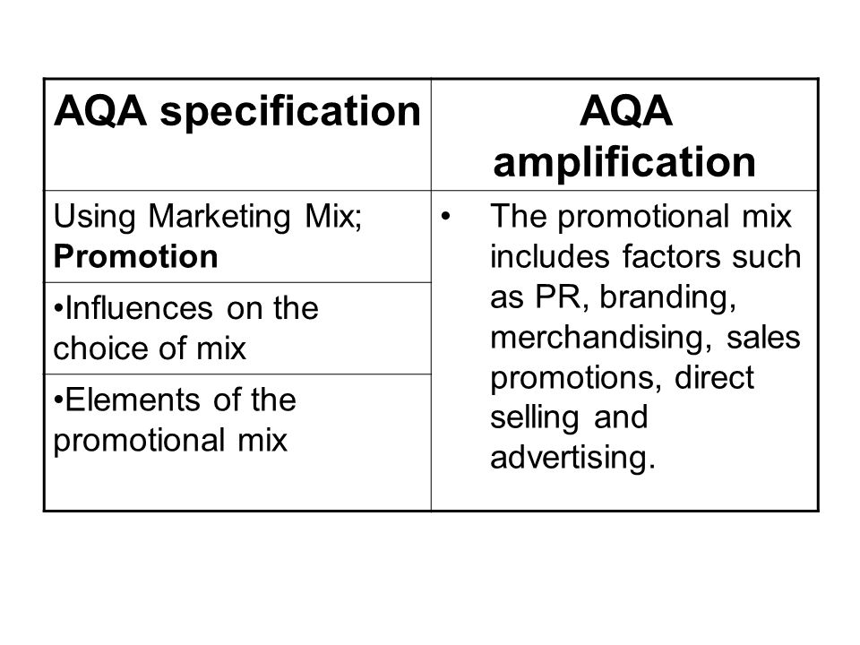 AQA specificationAQA amplification Using Marketing Mix; Promotion The promotional mix includes factors such as PR, branding, merchandising, sales prom