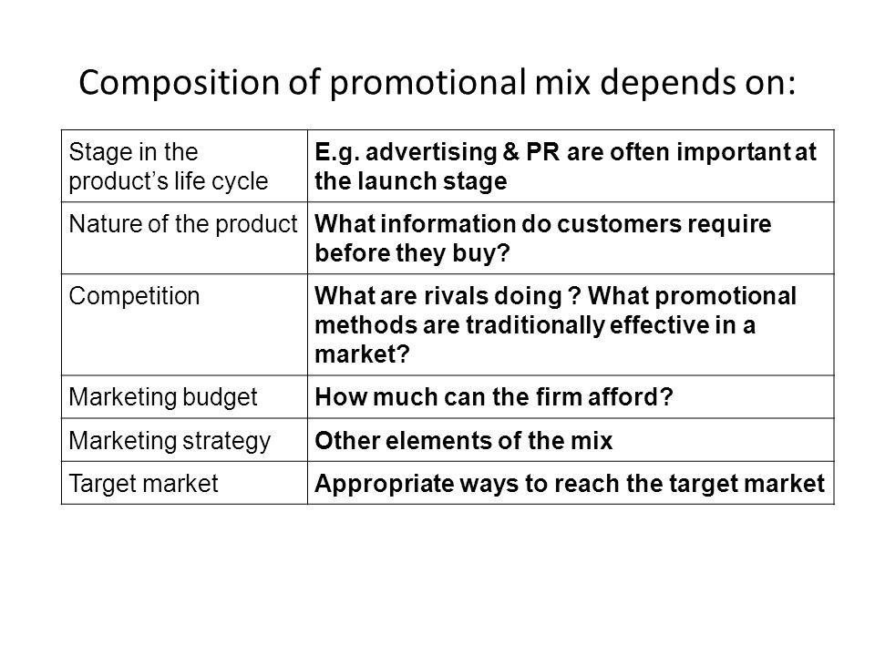 Composition of promotional mix depends on: Stage in the products life cycle E.g.