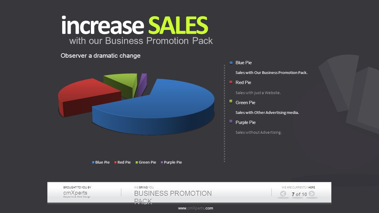 CURRENTLY WE ARE CURRENTLY HERE 7 of 10 increase SALES with our Business Promotion Pack Blue Pie Sales with Our Business Promotion Pack.