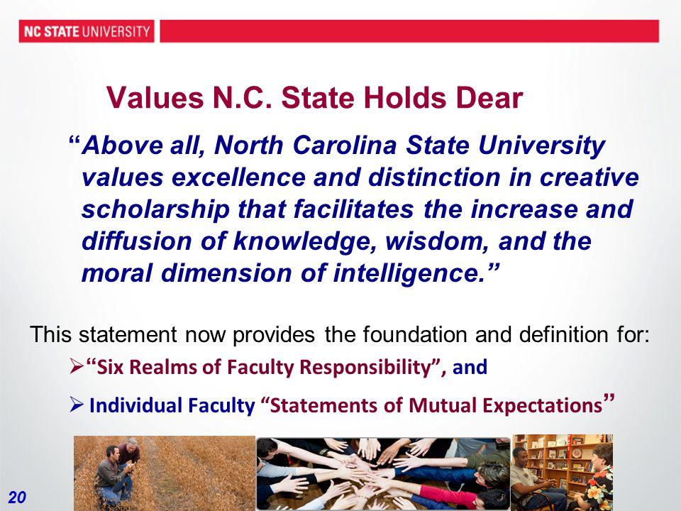 20 Values N.C.