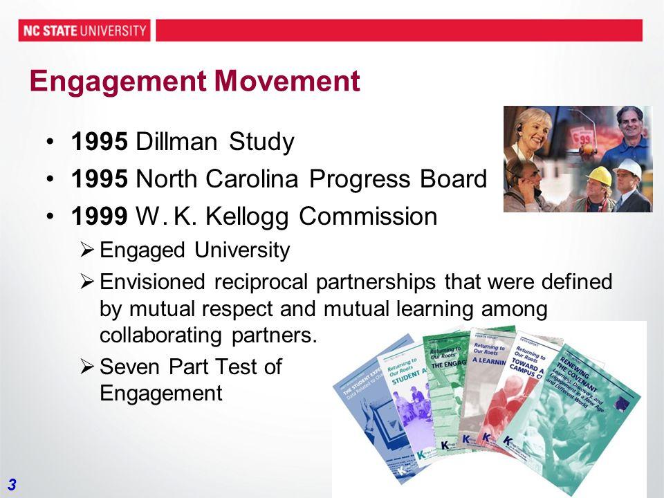 3 Engagement Movement 1995 Dillman Study 1995 North Carolina Progress Board 1999 W.
