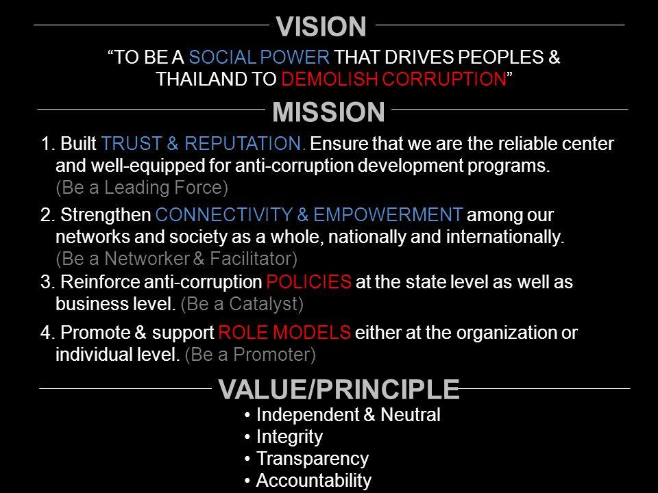 VALUE/PRINCIPLE MISSION VISION 1. Built TRUST & REPUTATION.