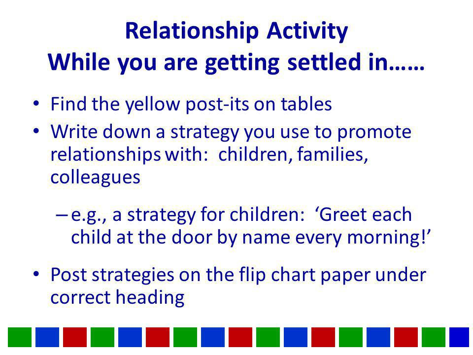 Relationship Activity While you are getting settled in…… Find the yellow post-its on tables Write down a strategy you use to promote relationships with: children, families, colleagues – e.g., a strategy for children: Greet each child at the door by name every morning.