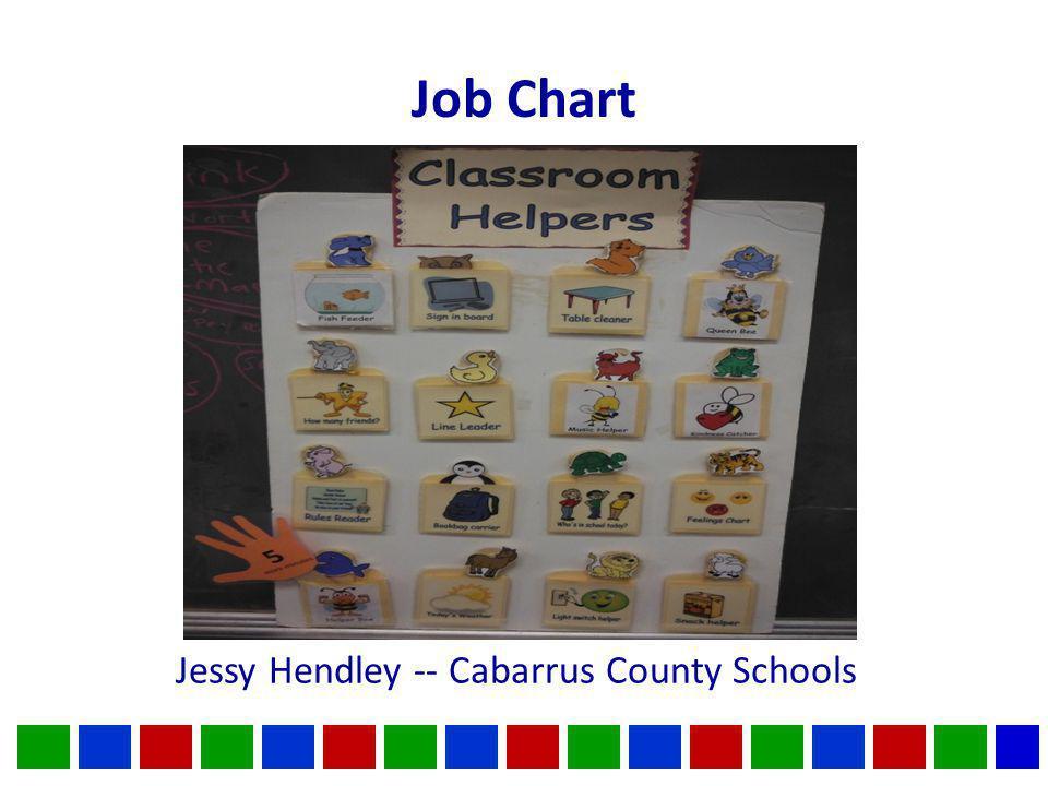 Job Chart Jessy Hendley -- Cabarrus County Schools
