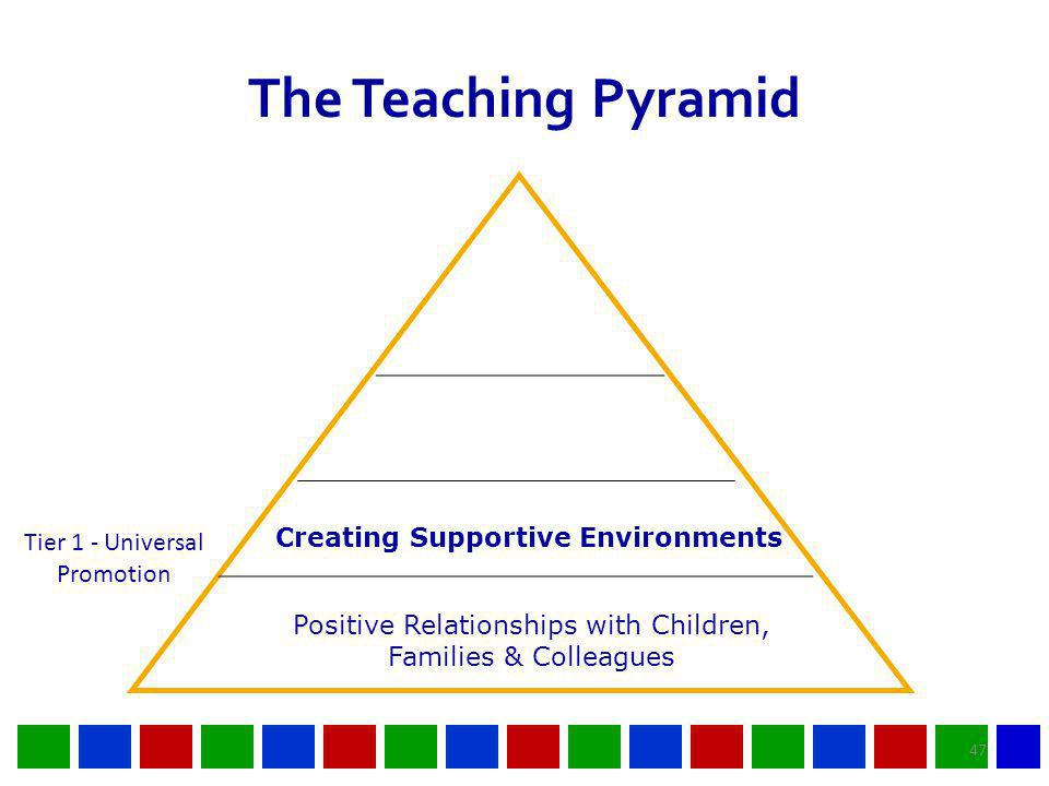 The Teaching Pyramid Creating Supportive Environments Positive Relationships with Children, Families & Colleagues Tier 1 - Universal Promotion 47