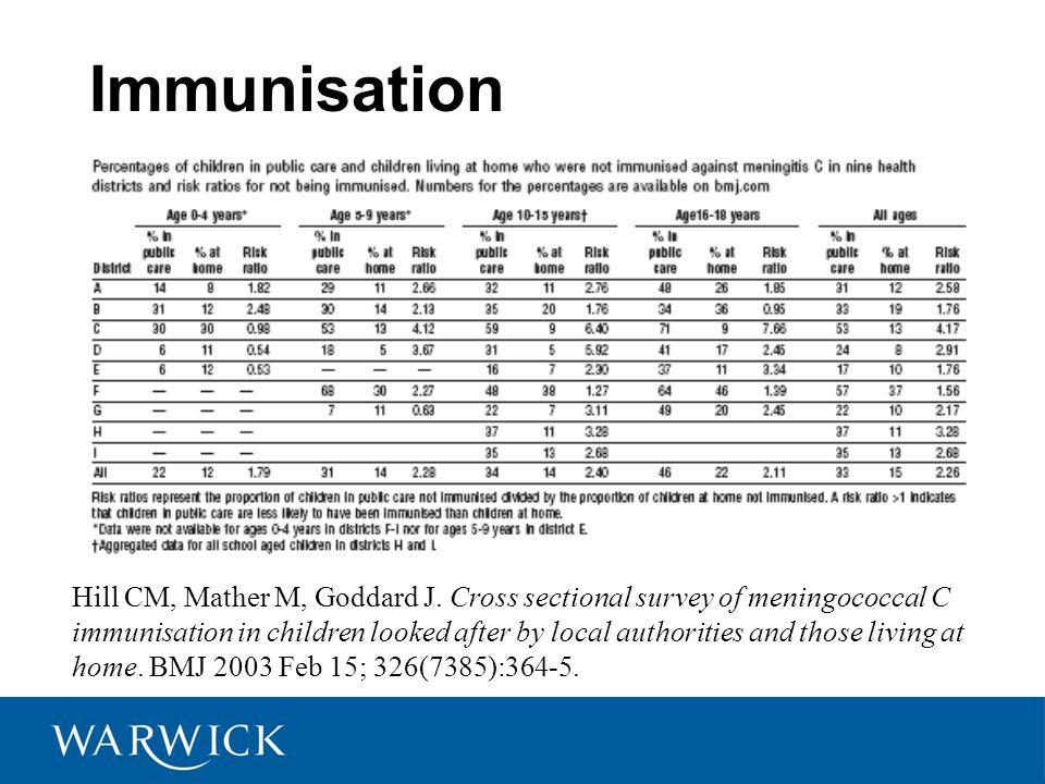 Immunisation Hill CM, Mather M, Goddard J.