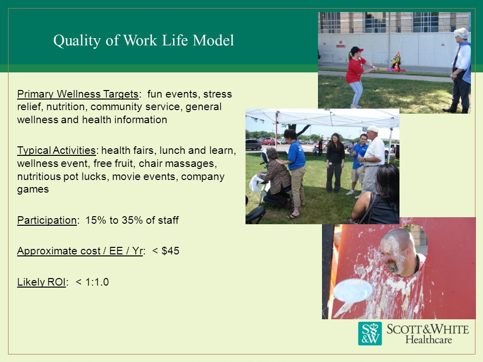 Quality of Work Life Model Primary Wellness Targets: fun events, stress relief, nutrition, community service, general wellness and health information