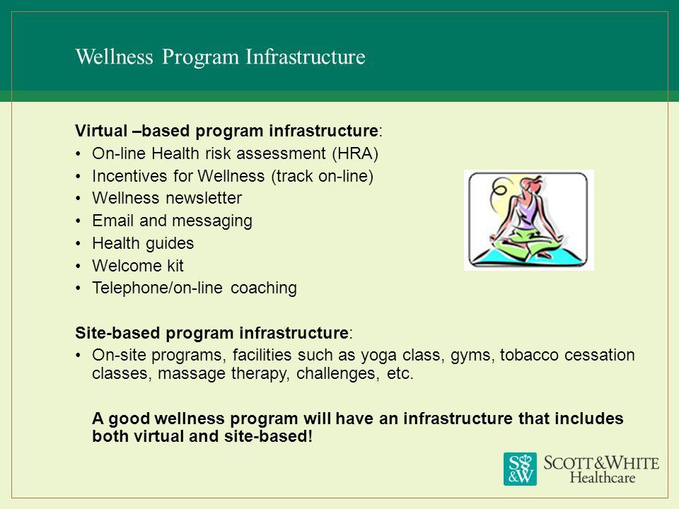 Wellness Program Infrastructure Virtual –based program infrastructure: On-line Health risk assessment (HRA) Incentives for Wellness (track on-line) We