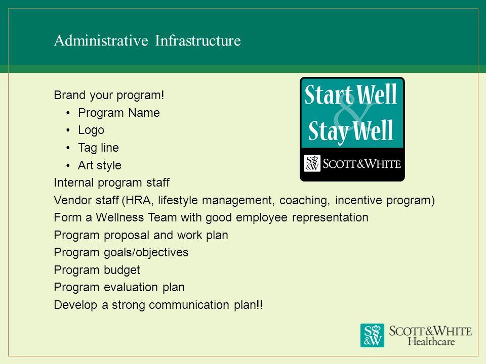 Administrative Infrastructure Brand your program! Program Name Logo Tag line Art style Internal program staff Vendor staff (HRA, lifestyle management,