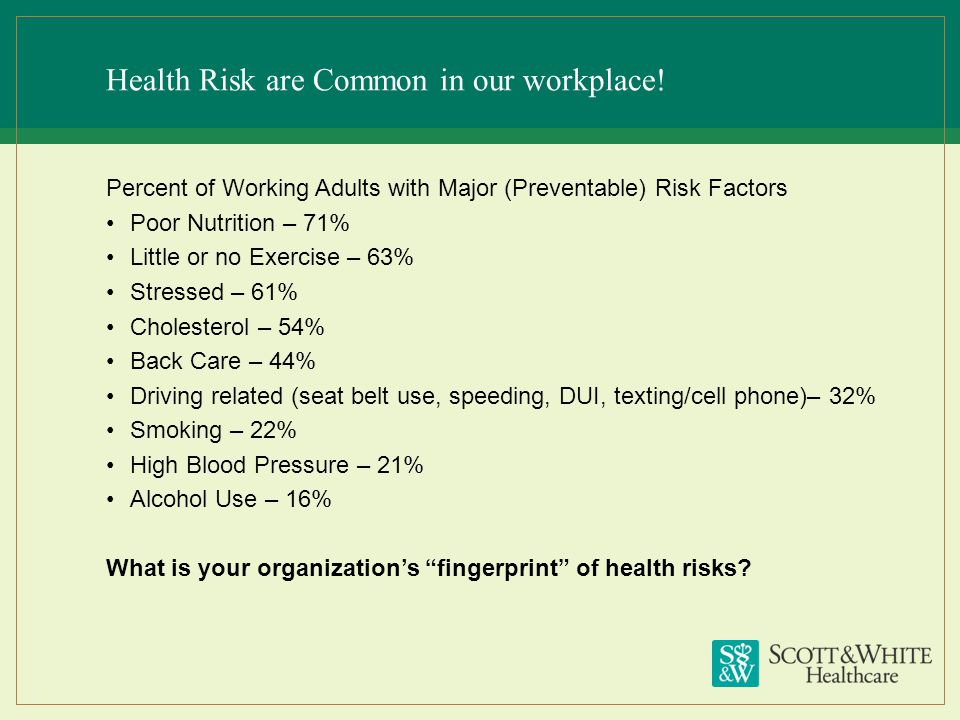 Health Risk are Common in our workplace! Percent of Working Adults with Major (Preventable) Risk Factors Poor Nutrition – 71% Little or no Exercise –
