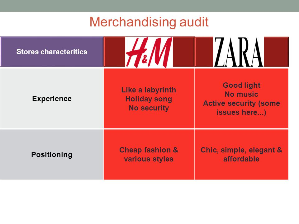 Experience Like a labyrinth Holiday song No security Good light No music Active security (some issues here...) Positioning Cheap fashion & various styles Chic, simple, elegant & affordable Stores characteritics H&MZARA Merchandising audit