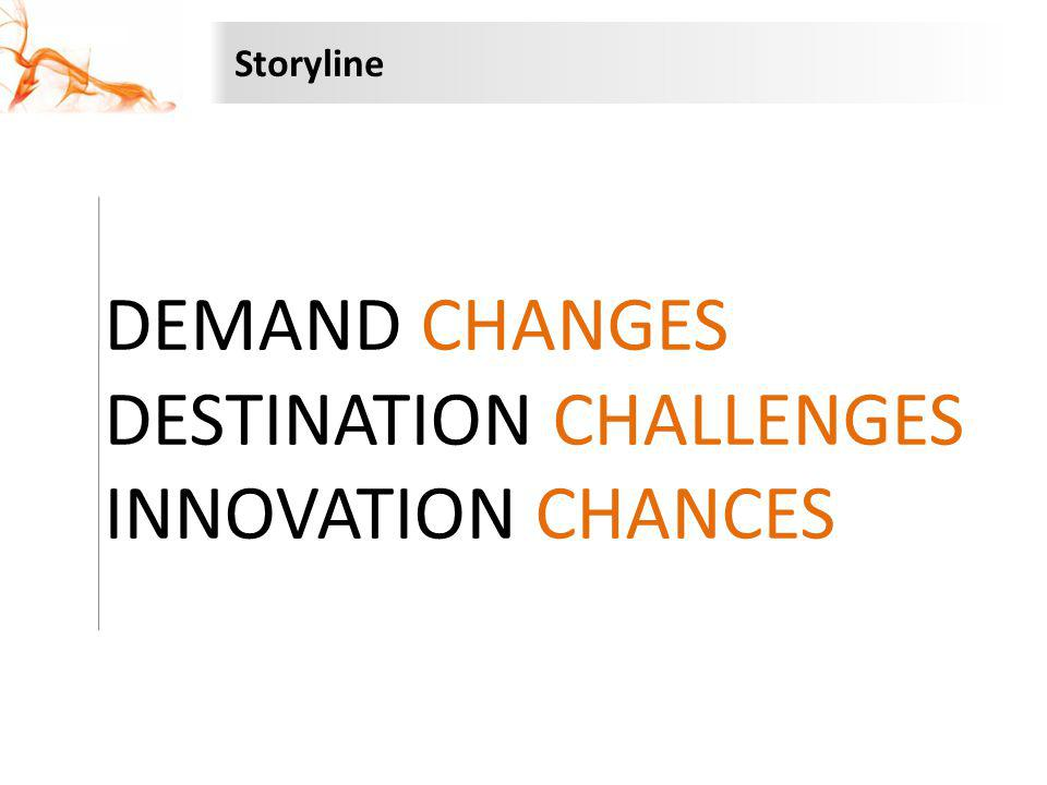 Storyline DEMAND CHANGES DESTINATION CHALLENGES INNOVATION CHANCES