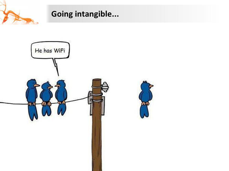 Going intangible...