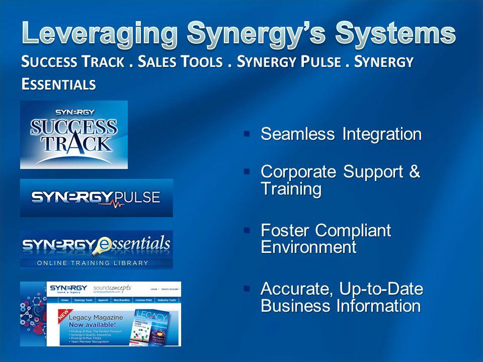 Seamless Integration Seamless Integration Corporate Support & Training Corporate Support & Training Foster Compliant Environment Foster Compliant Envi