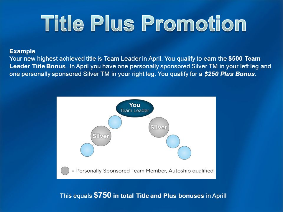 Example Your new highest achieved title is Team Leader in April. You qualify to earn the $500 Team Leader Title Bonus. In April you have one personall