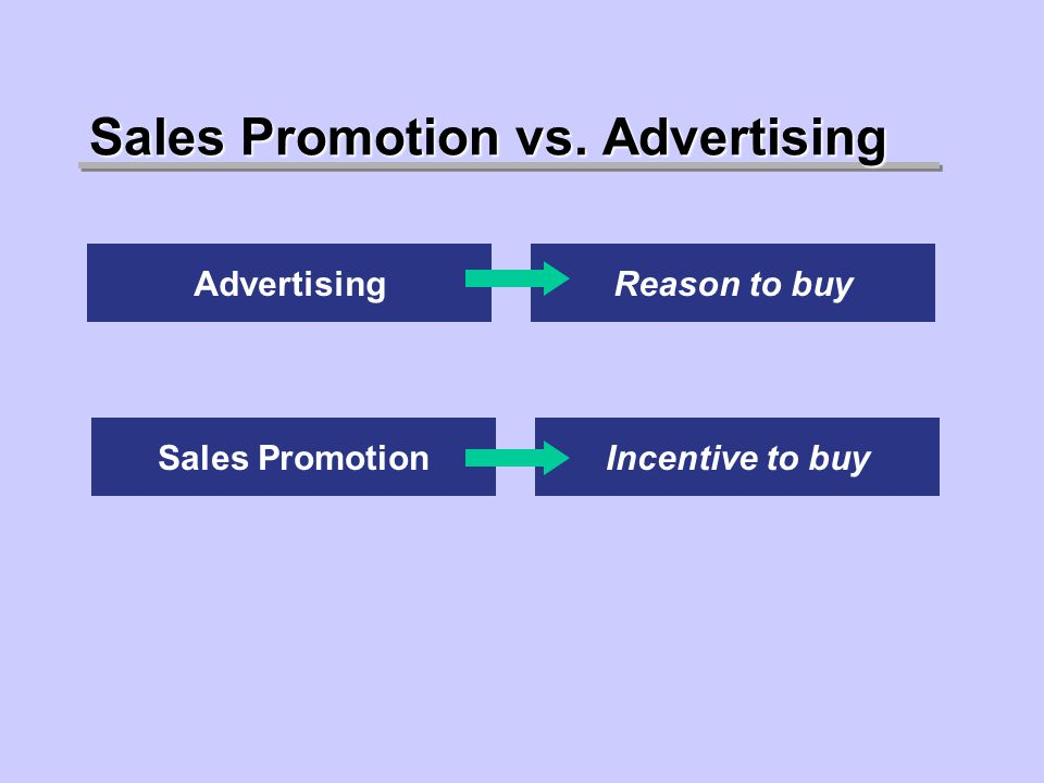 Sales Promotion vs. Advertising AdvertisingReason to buy Sales PromotionIncentive to buy