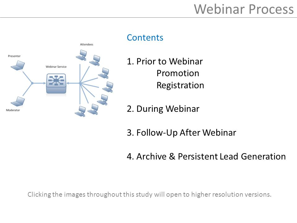 Webinar Process Contents 1. Prior to Webinar Promotion Registration 2.