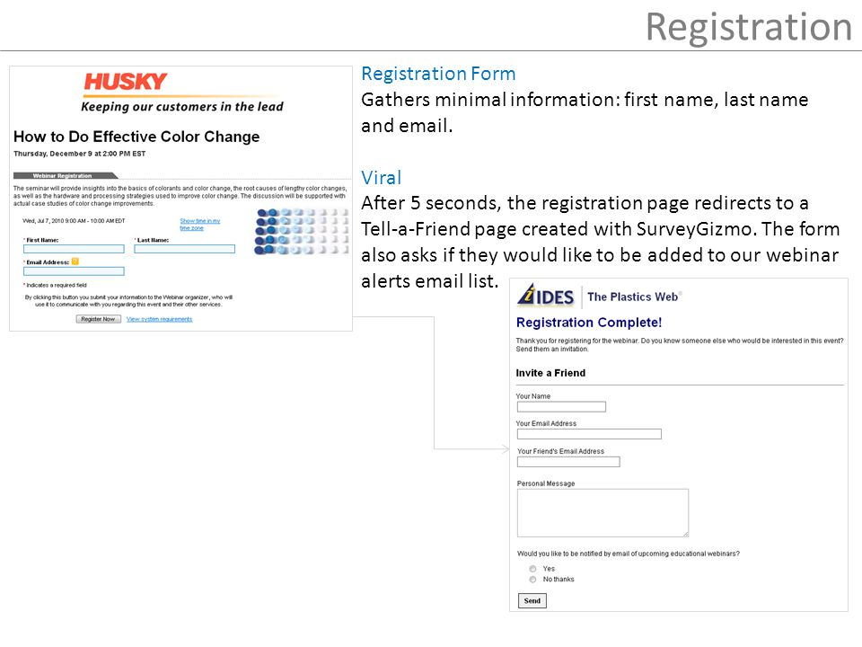 Registration Registration Form Gathers minimal information: first name, last name and email.