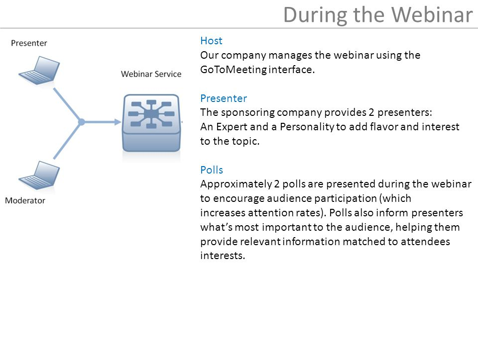 During the Webinar Host Our company manages the webinar using the GoToMeeting interface.