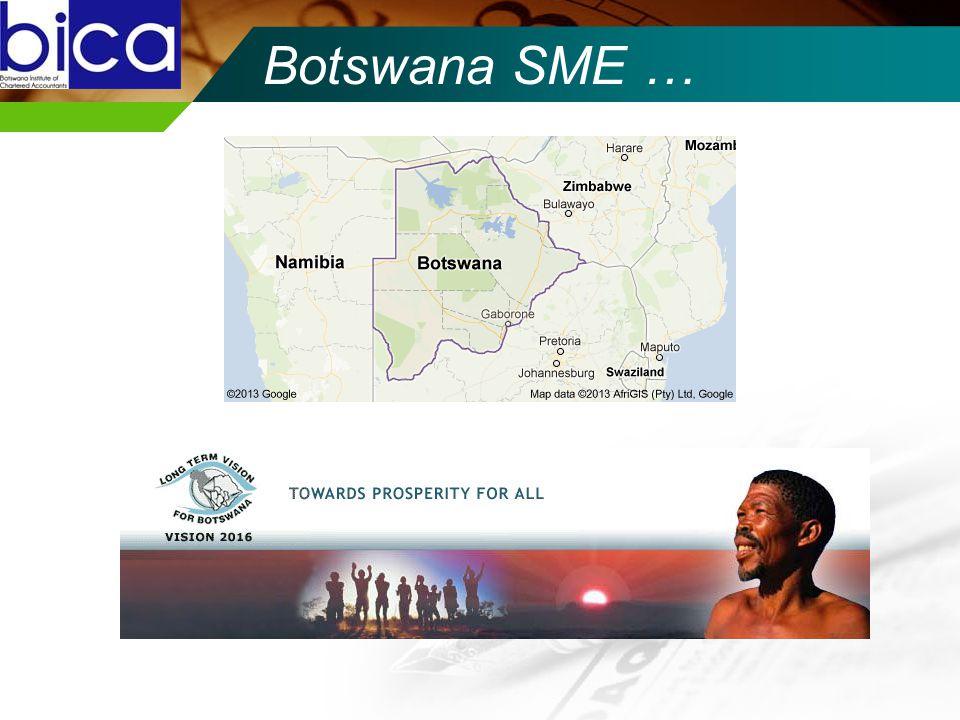 Botswana SME …