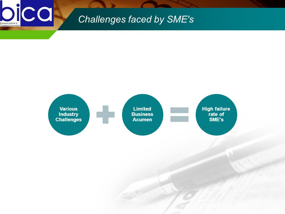 Challenges faced by SME s Various Industry Challenges Limited Business Acumen High failure rate of SME s