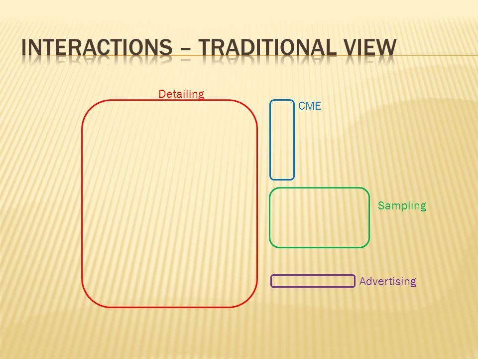 Detailing Sampling CME Advertising