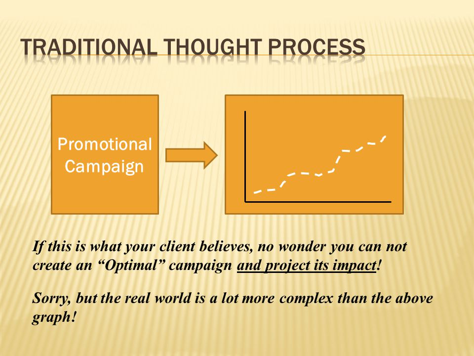 Promotional Campaign If this is what your client believes, no wonder you can not create an Optimal campaign and project its impact! Sorry, but the rea