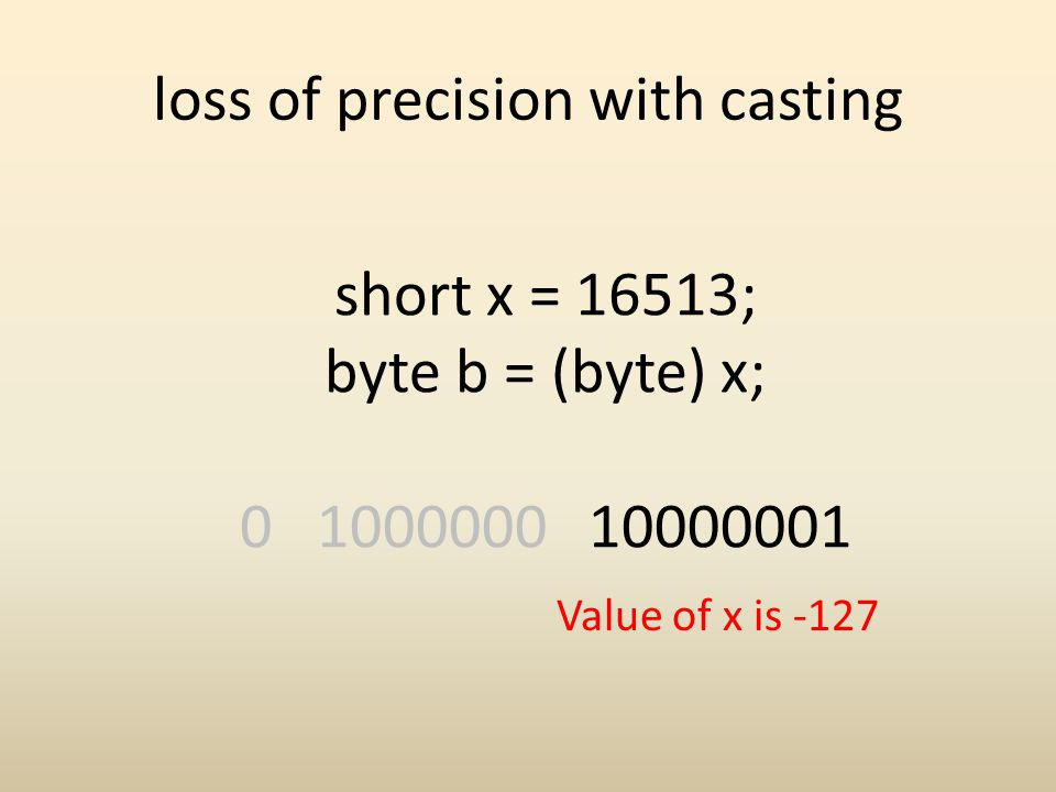 loss of precision with casting short x = 16513; byte b = (byte) x; 0 1000000 10000001 Value of x is -127