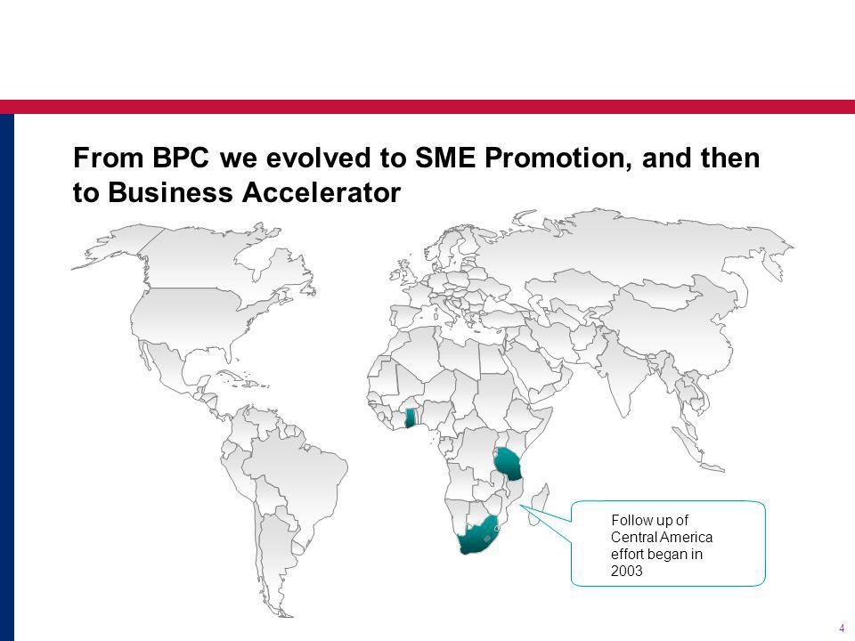 5 From BPC we evolved to SME Promotion, and then to Business Accelerator SME Promotion effort created in six countries in 2008 with MIF grant.