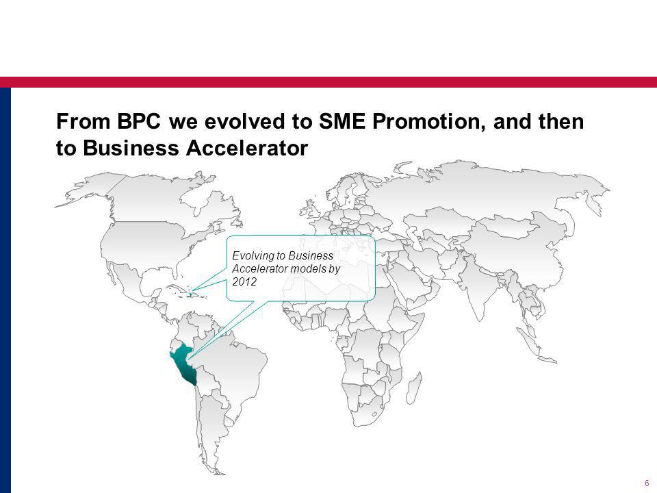 6 From BPC we evolved to SME Promotion, and then to Business Accelerator Evolving to Business Accelerator models by 2012