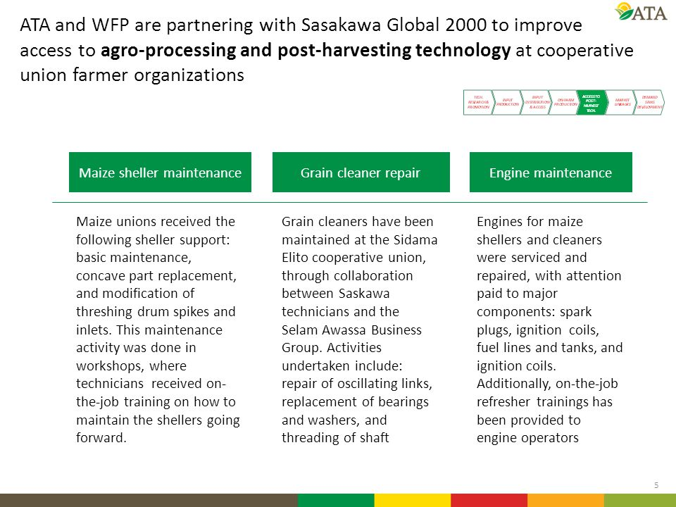 5 ATA and WFP are partnering with Sasakawa Global 2000 to improve access to agro-processing and post-harvesting technology at cooperative union farmer