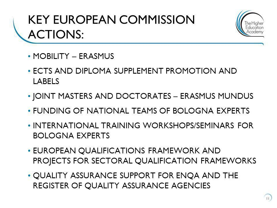 MOBILITY – ERASMUS ECTS AND DIPLOMA SUPPLEMENT PROMOTION AND LABELS JOINT MASTERS AND DOCTORATES – ERASMUS MUNDUS FUNDING OF NATIONAL TEAMS OF BOLOGNA EXPERTS INTERNATIONAL TRAINING WORKSHOPS/SEMINARS FOR BOLOGNA EXPERTS EUROPEAN QUALIFICATIONS FRAMEWORK AND PROJECTS FOR SECTORAL QUALIFICATION FRAMEWORKS QUALITY ASSURANCE SUPPORT FOR ENQA AND THE REGISTER OF QUALITY ASSURANCE AGENCIES 11 KEY EUROPEAN COMMISSION ACTIONS:
