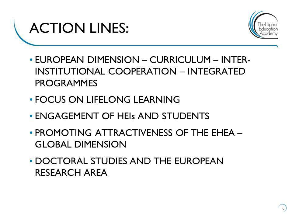 EUROPEAN DIMENSION – CURRICULUM – INTER- INSTITUTIONAL COOPERATION – INTEGRATED PROGRAMMES FOCUS ON LIFELONG LEARNING ENGAGEMENT OF HEIs AND STUDENTS PROMOTING ATTRACTIVENESS OF THE EHEA – GLOBAL DIMENSION DOCTORAL STUDIES AND THE EUROPEAN RESEARCH AREA 5 ACTION LINES: