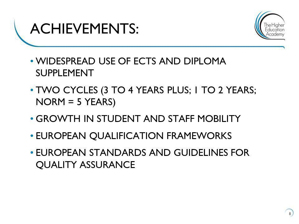 WIDESPREAD USE OF ECTS AND DIPLOMA SUPPLEMENT TWO CYCLES (3 TO 4 YEARS PLUS; 1 TO 2 YEARS; NORM = 5 YEARS) GROWTH IN STUDENT AND STAFF MOBILITY EUROPEAN QUALIFICATION FRAMEWORKS EUROPEAN STANDARDS AND GUIDELINES FOR QUALITY ASSURANCE 8 ACHIEVEMENTS: