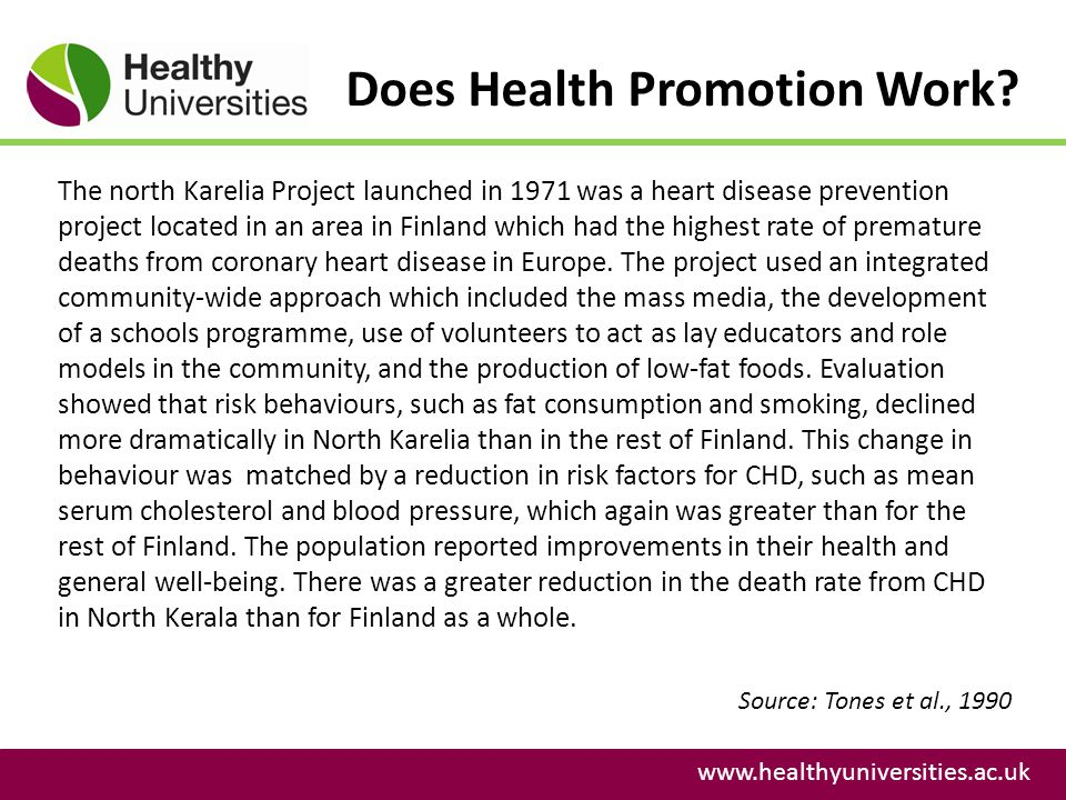 Does Health Promotion Work.