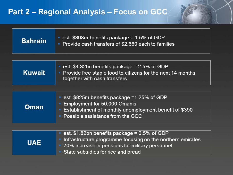 YOUR LOGO Part 2 – Regional Analysis – Focus on GCC Bahrain est.