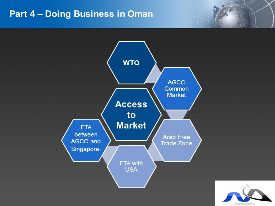 YOUR LOGO Access to Market WTO AGCC Common Market Arab Free Trade Zone FTA with USA FTA between AGCC and Singapore.