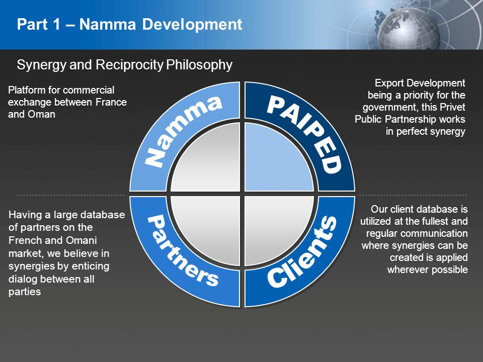 YOUR LOGO Part 1 – Namma Development Export Development being a priority for the government, this Privet Public Partnership works in perfect synergy Our client database is utilized at the fullest and regular communication where synergies can be created is applied wherever possible Platform for commercial exchange between France and Oman Having a large database of partners on the French and Omani market, we believe in synergies by enticing dialog between all parties Synergy and Reciprocity Philosophy