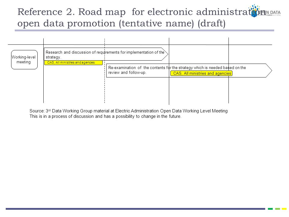 Reference 2. Road map for electronic administration open data promotion (tentative name) (draft) Source: 3 rd Data Working Group material at Electric