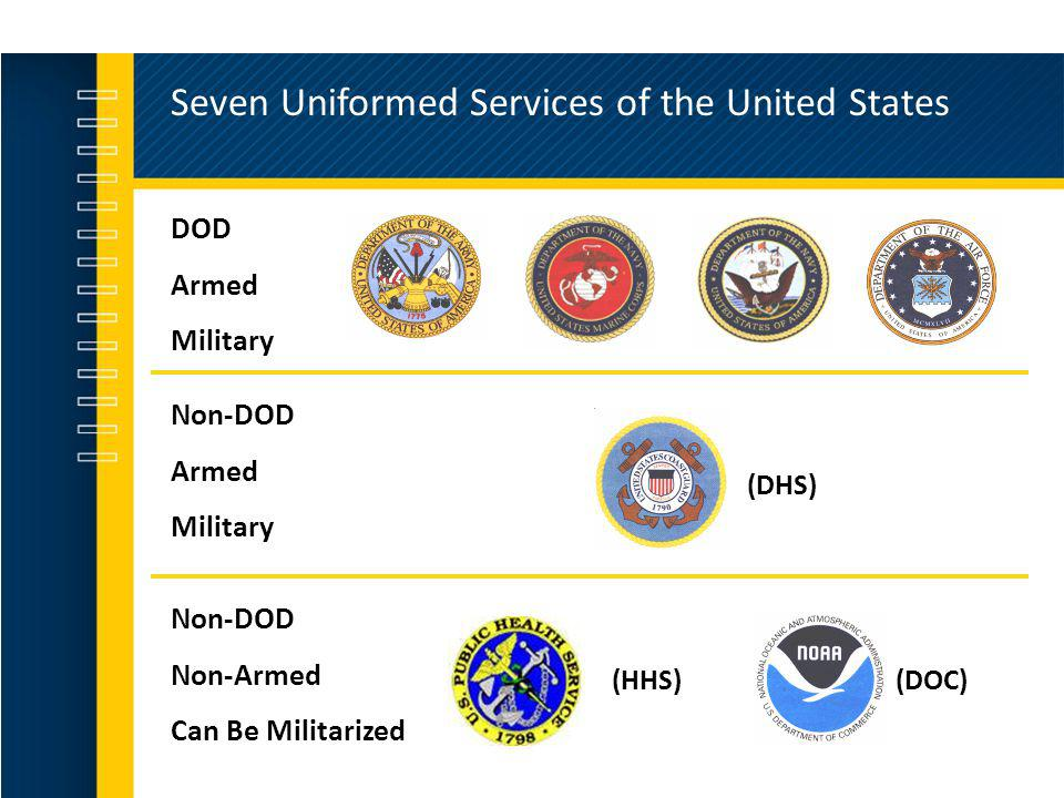 Seven Uniformed Services of the United States DOD Armed Military Non-DOD Non-Armed Can Be Militarized Non-DOD Armed Military (HHS) (DOC) (DHS)