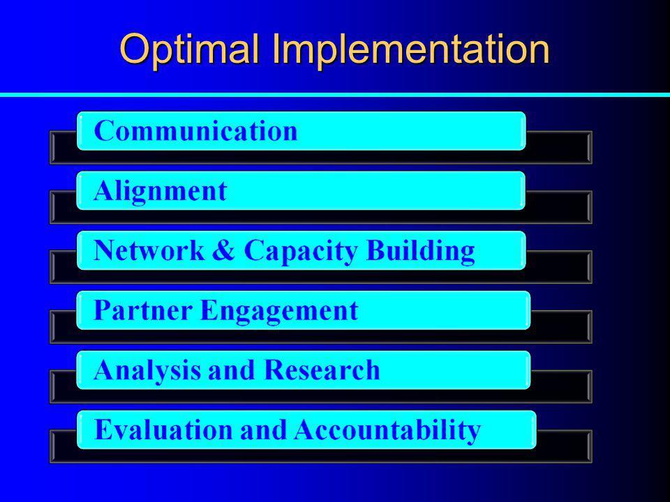 Optimal Implementation