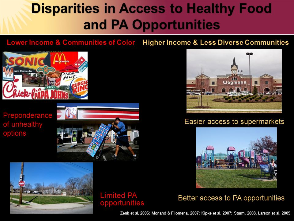 Disparities in Access to Healthy Food and PA Opportunities Preponderance of unhealthy options Better access to PA opportunities Easier access to super