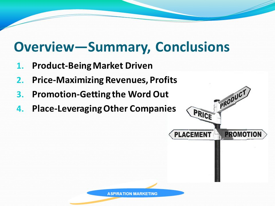 ASPIRATION MARKETING OverviewSummary, Conclusions 1.