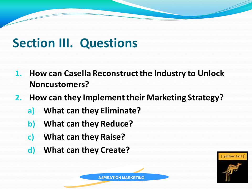 ASPIRATION MARKETING Section III. Questions 1.