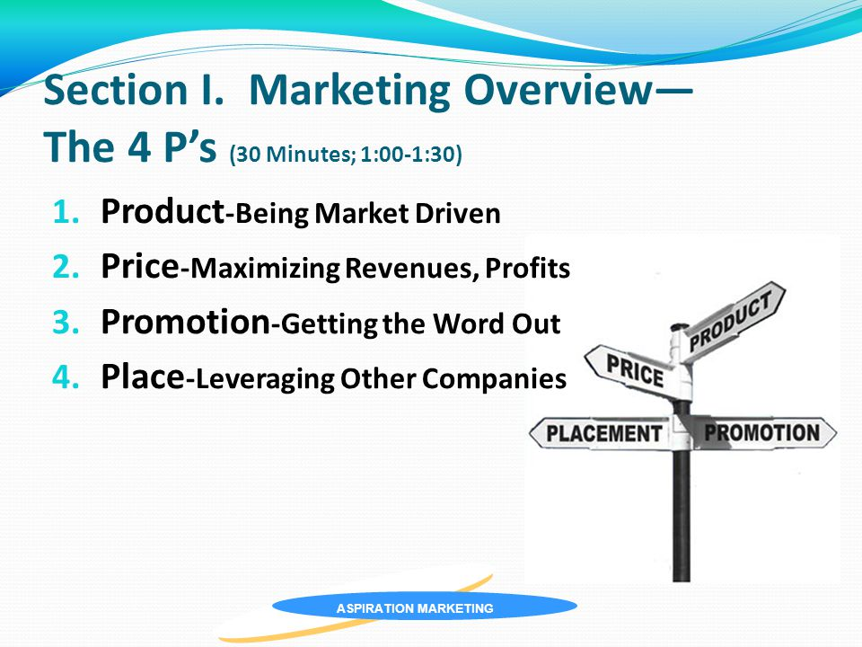 ASPIRATION MARKETING Section I. Marketing Overview The 4 Ps (30 Minutes; 1:00-1:30) 1.