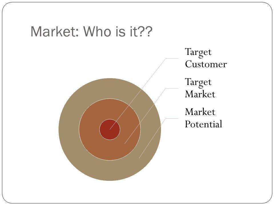 Market: Who is it?? Target Customer Target Market Market Potential